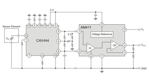 典型应用- 电路方框图
